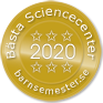 Bästa Sciencecenter 2020